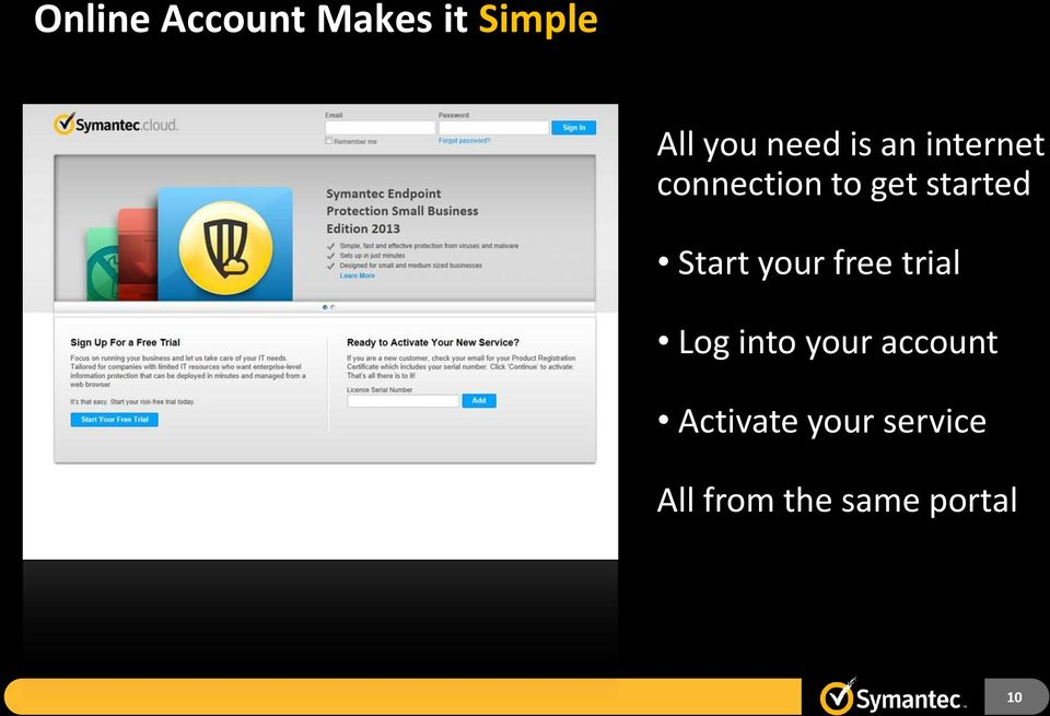 Start your free trial Log into your account