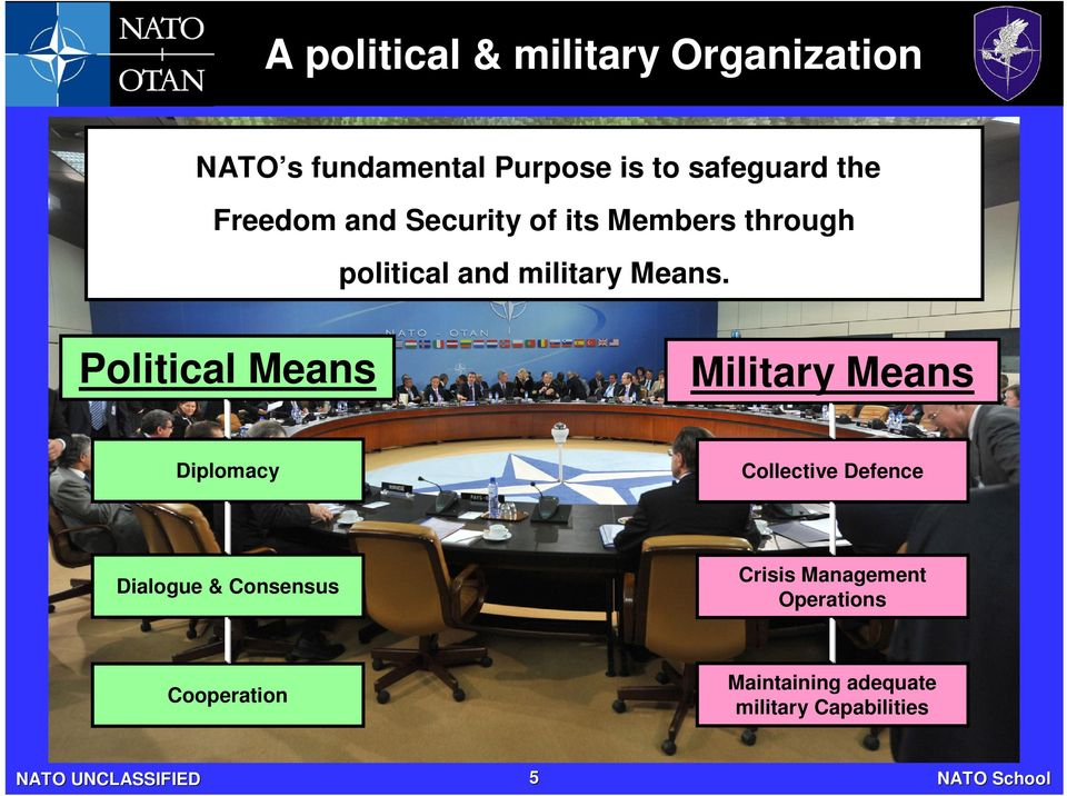 Political Means Military Means Diplomacy Collective Defence Dialogue & Consensus