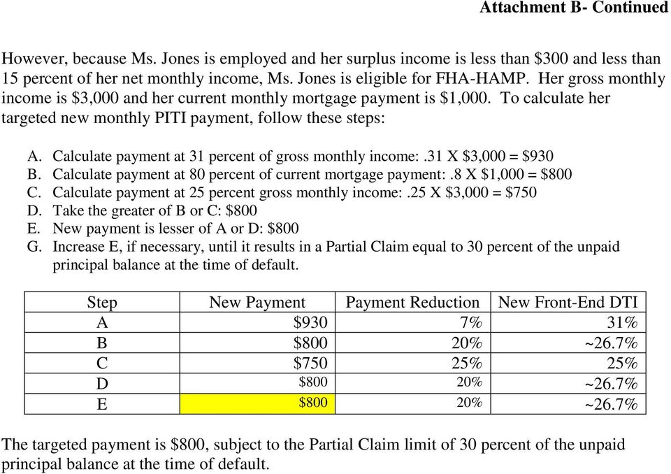 Calculate payment at 31 percent of gross monthly income:.31 X $3,000 = $930 B. Calculate payment at 80 percent of current mortgage payment:.8 X $1,000 = $800 C.