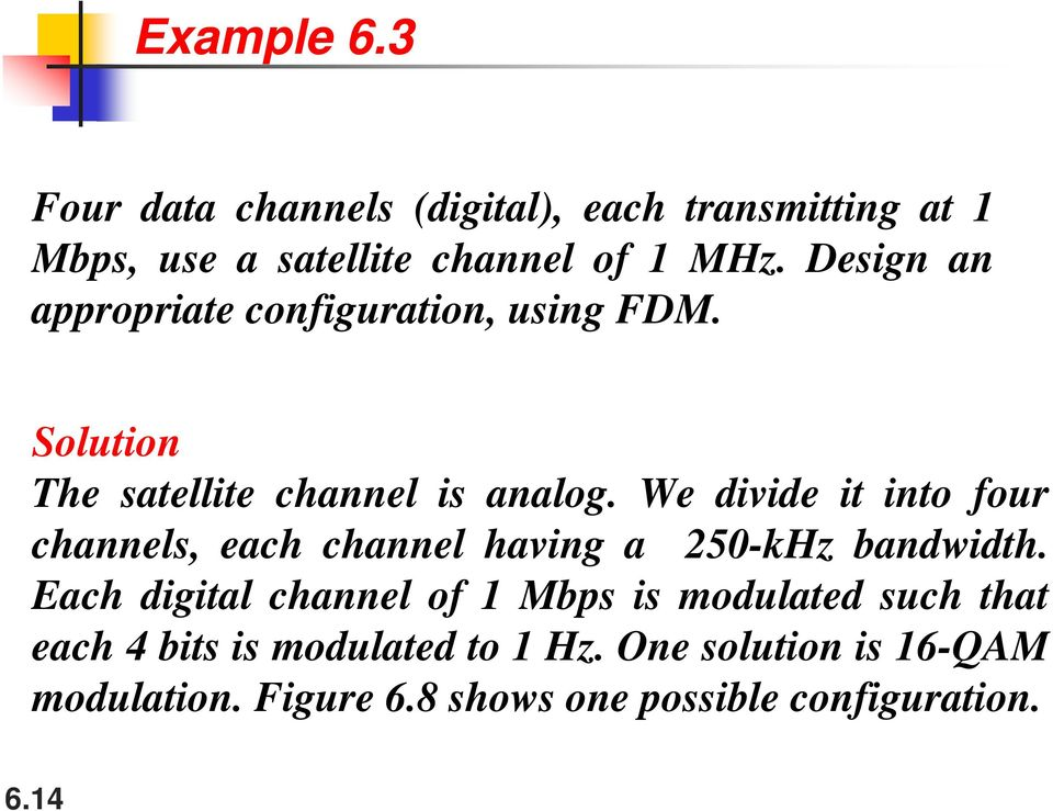 We divide it into four channels, each channel having a 250-kHz bandwidth.