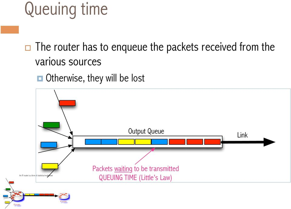 Link An IP router is a form of statistical multiplexer Packets