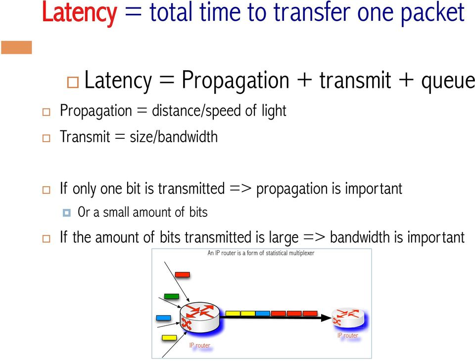 transmitted => propagation is important Or a small amount of bits If the amount of bits