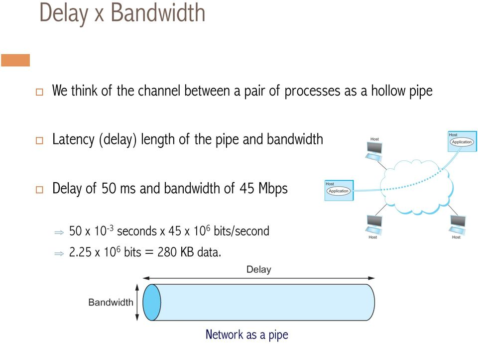 of the pipe Delay of 50 ms and bandwidth of 45 Mbps 50 x 10-3 seconds x