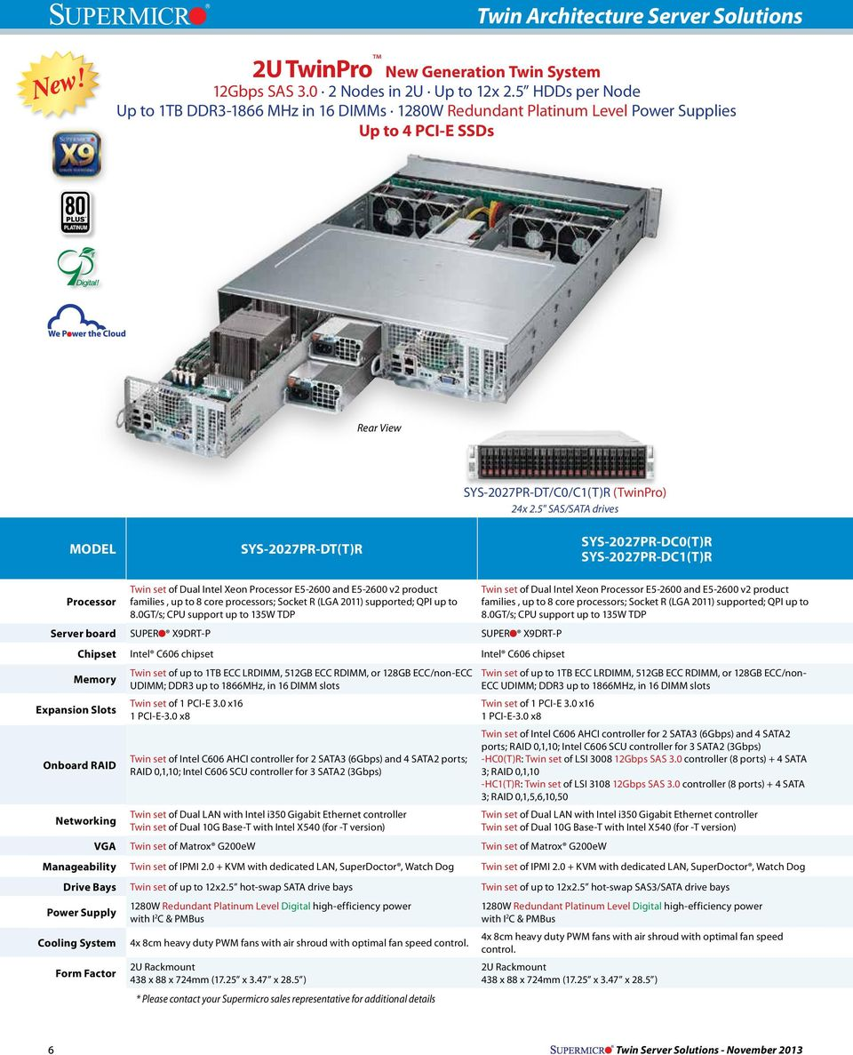 SYS-2027PR-DC1(T)R Twin set of Dual Intel Xeon E5-2600 and E5-2600 v2 product families, up to 8 core processors; Socket R (LGA 2011) supported; QPI up to 8.