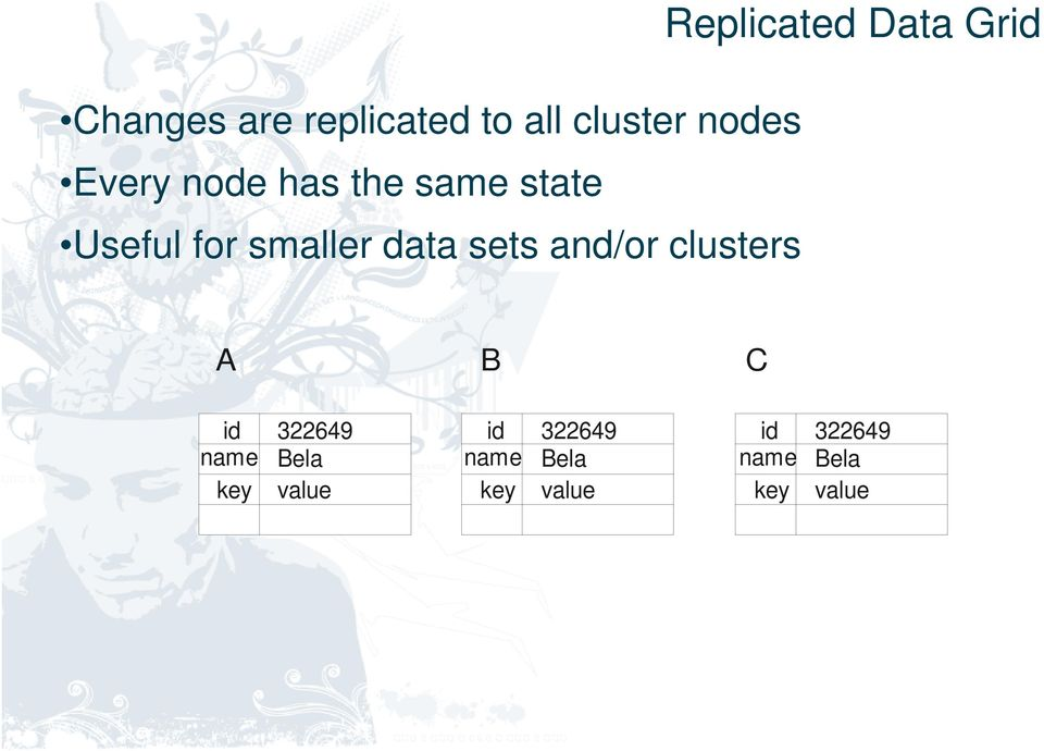 data sets and/or clusters A B C id 322649 name Bela key