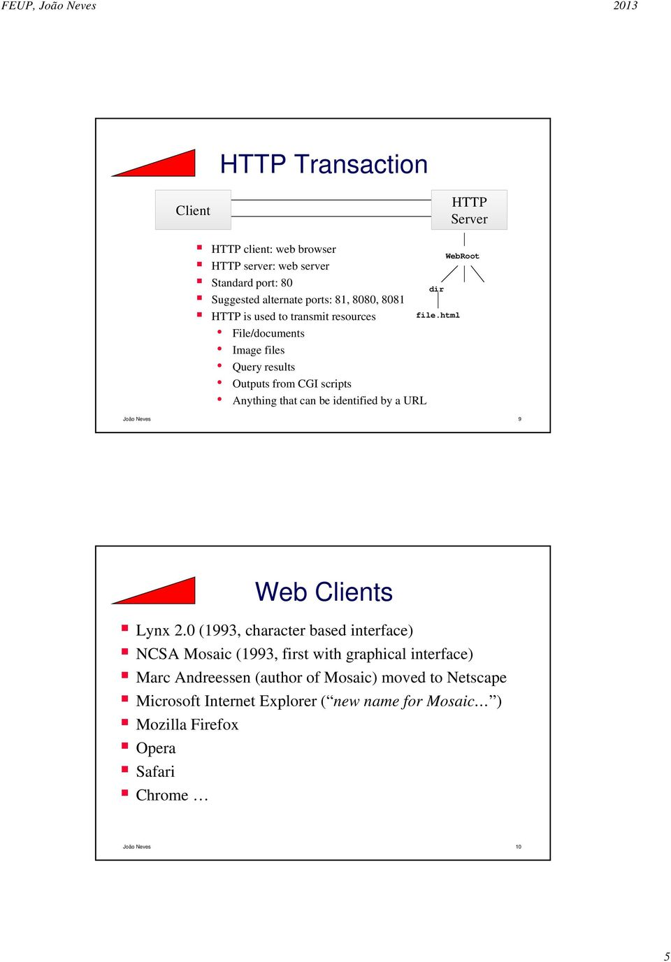 file.html WebRoot João Neves 9 Web Clients Lynx 2.
