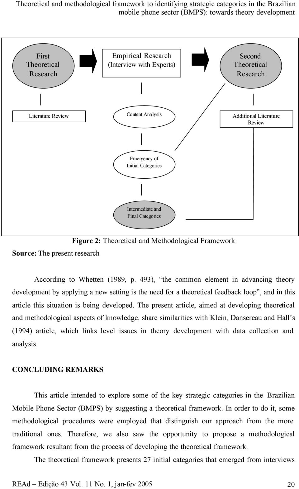 present research Figure 2: Theoretical and Methodological Framework According to Whetten (1989, p.