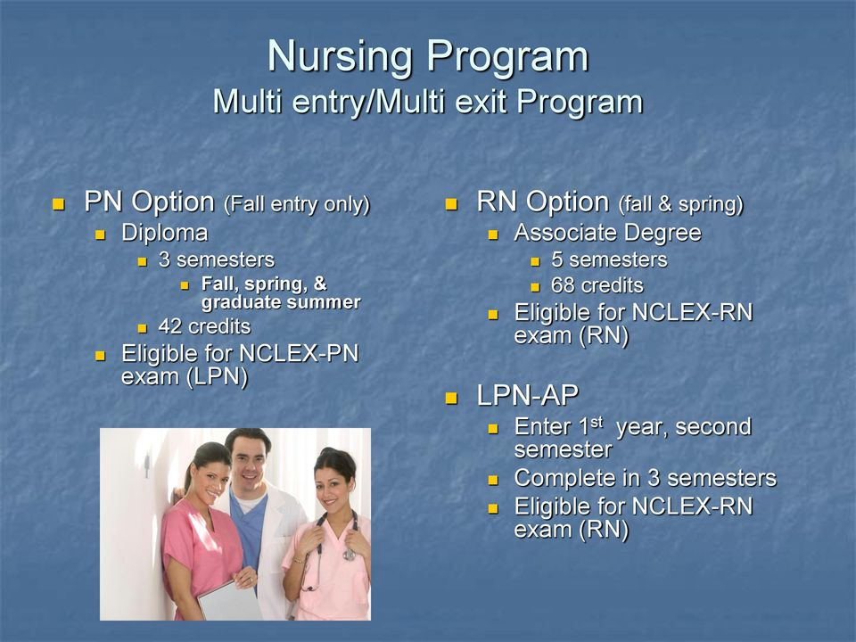 Option (fall & spring) Associate Degree 5 semesters 68 credits Eligible for NCLEX-RN exam