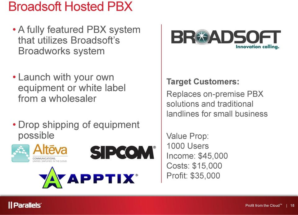 possible Target Customers: Replaces on-premise PBX solutions and traditional landlines for