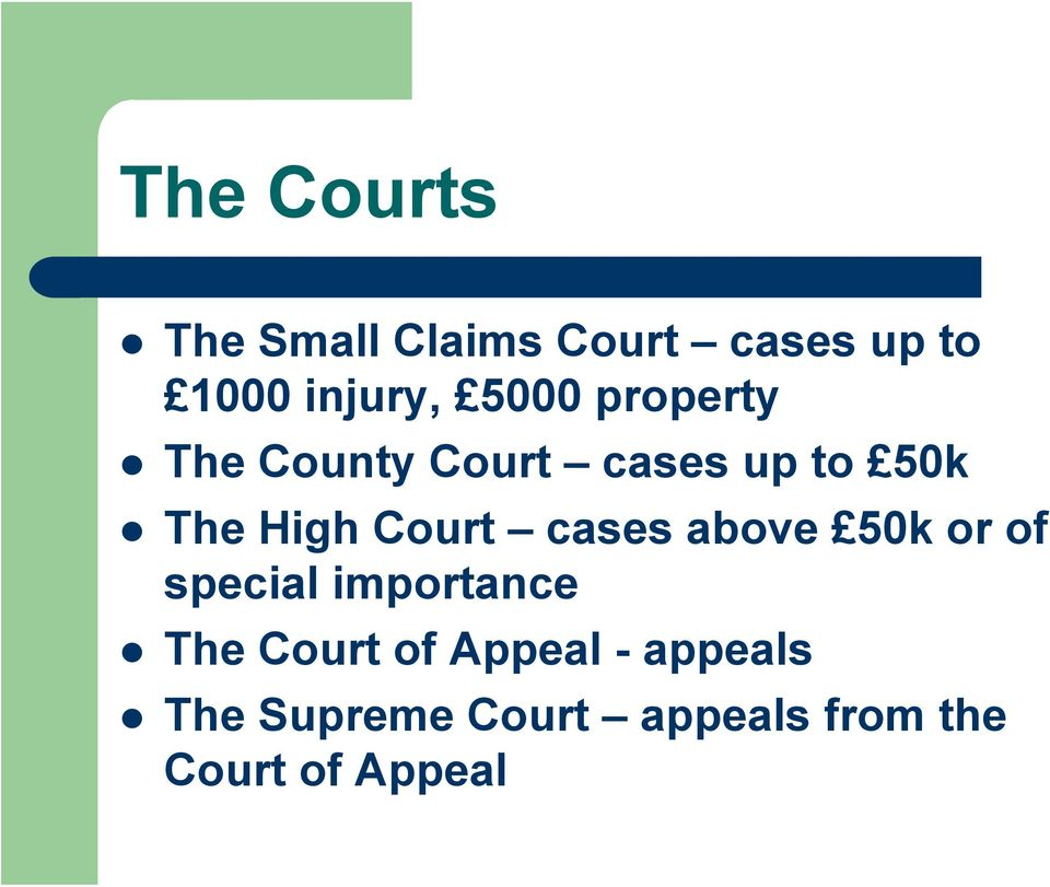 Court cases above 50k or of special importance The Court of