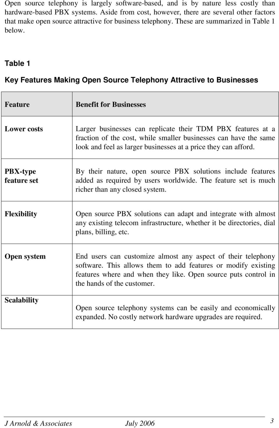 Table 1 Key Features Making Open Source Telephony Attractive to Businesses Feature Benefit for Businesses Lower costs Larger businesses can replicate their TDM PBX features at a fraction of the cost,