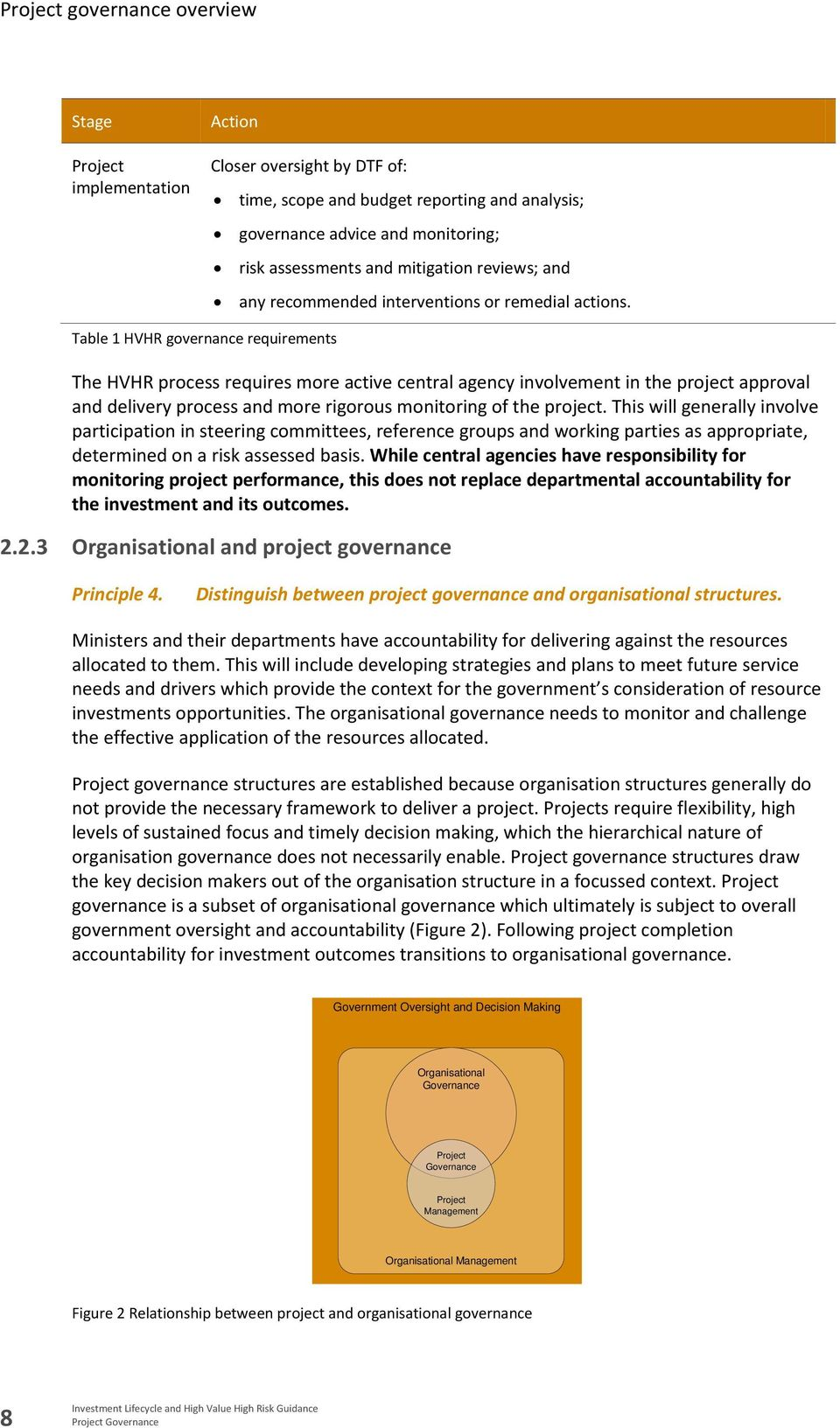 Table 1 HVHR governance requirements The HVHR process requires more active central agency involvement in the project approval and delivery process and more rigorous monitoring of the project.