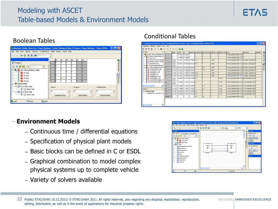 Specification of physical plant models Basic blocks can be defined in C or ESDL