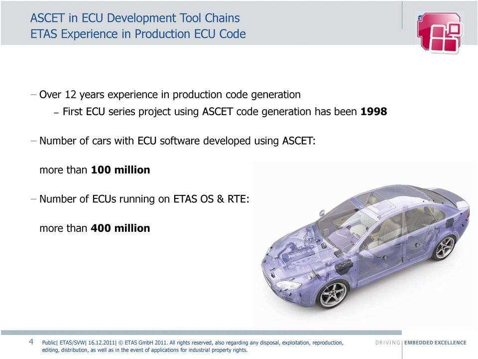 code generation has been 1998 Number of cars with ECU software developed using