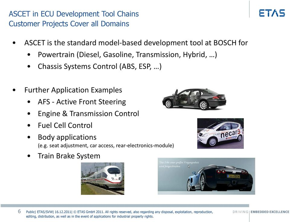 (ABS, ESP, ) Further Application Examples AFS -Active Front Steering Engine & Transmission Control Fuel