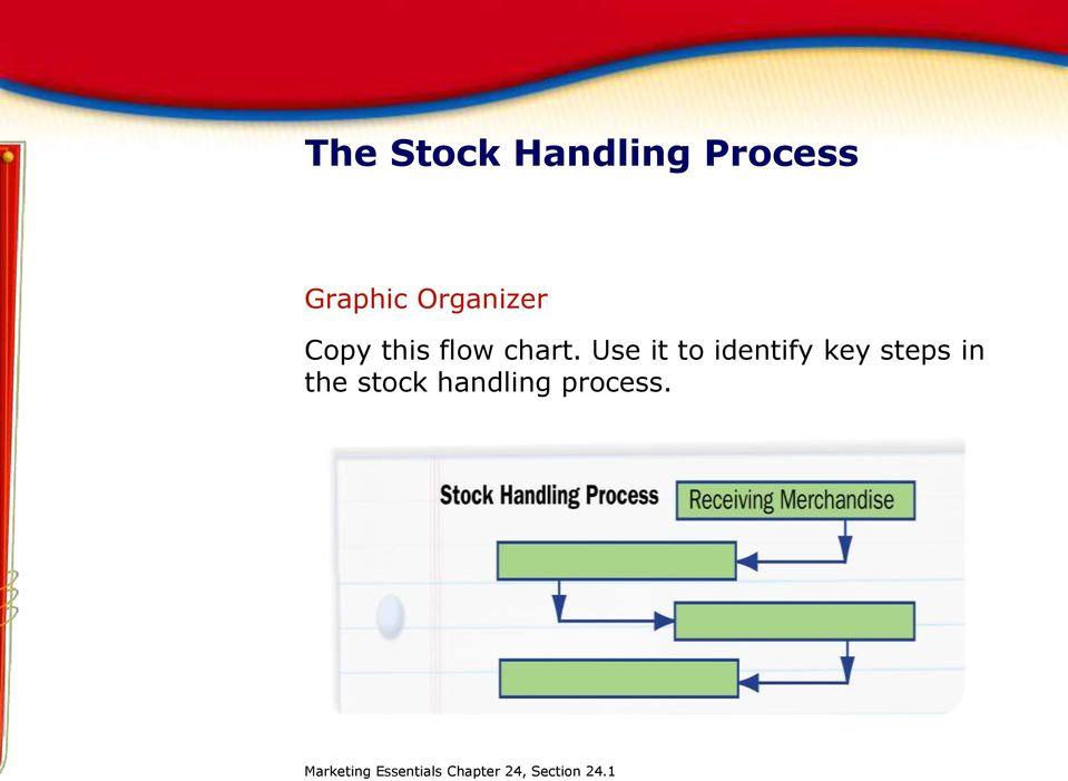 Use it to identify key steps in the stock