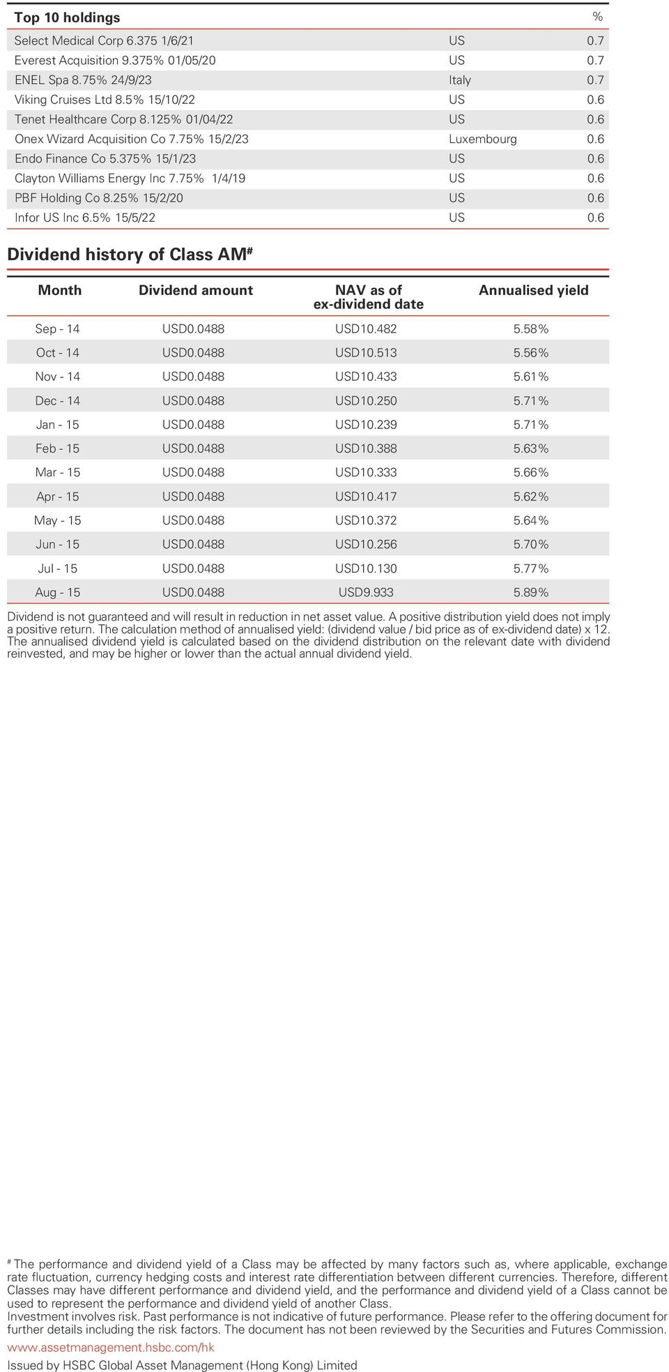 6 Infor US Inc 6.5% 15/5/22 US 0.6 Dividend history of Class AM # Month Dividend amount NAV as of ex-dividend date Annualised yield Sep - 14 USD0.0488 USD10.482 5.58% Oct - 14 USD0.0488 USD10.513 5.