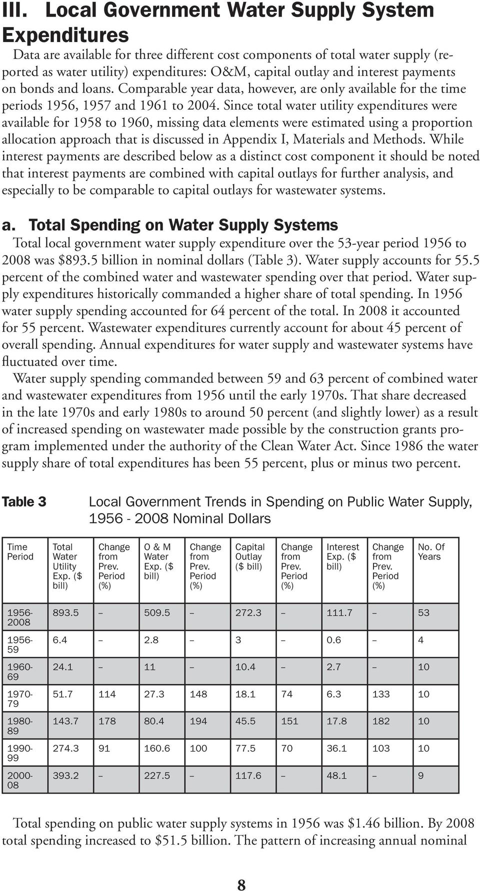Since total water utility expenditures were available for 1958 to 1960, missing data elements were estimated using a proportion allocation approach that is discussed in Appendix I, Materials and