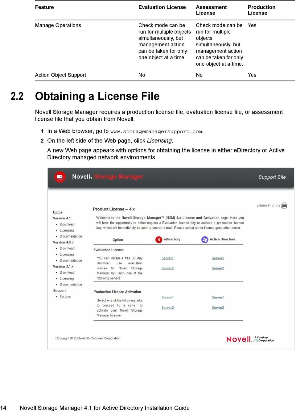 2 Obtaining a License File Novell Storage Manager requires a production license file, evaluation license file, or assessment license file that you obtain from Novell. 1 In a Web browser, go to www.