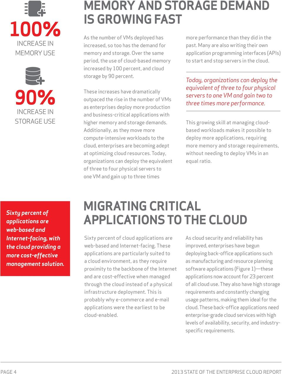 These increases have dramatically outpaced the rise in the number of VMs as enterprises deploy more production and business-critical applications with higher memory and storage demands.