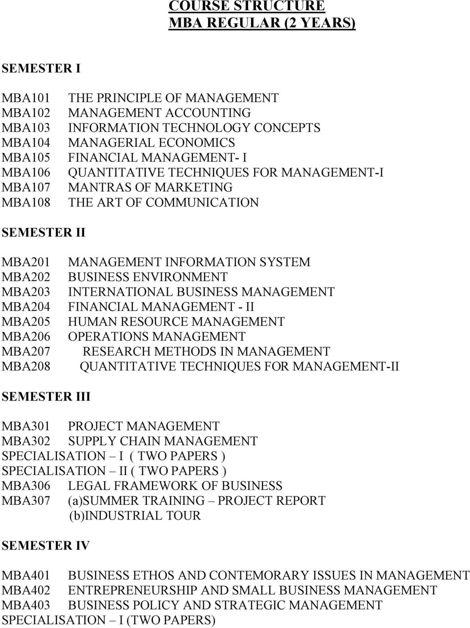 INFORMATION SYSTEM BUSINESS ENVIRONMENT INTERNATIONAL BUSINESS MANAGEMENT FINANCIAL MANAGEMENT - II HUMAN RESOURCE MANAGEMENT OPERATIONS MANAGEMENT RESEARCH METHODS IN MANAGEMENT QUANTITATIVE