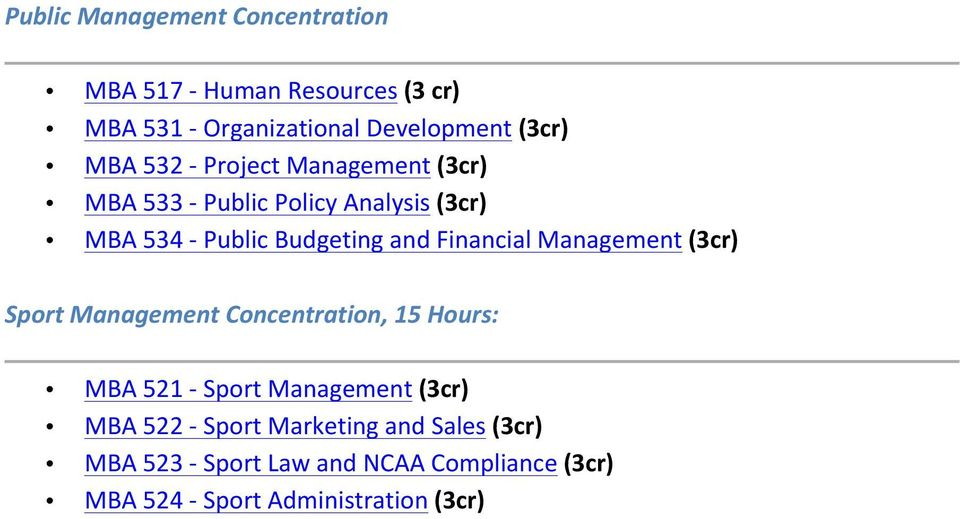 Financial Management (3cr) Sport Management Concentration, 15 Hours: MBA 521 - Sport Management (3cr) MBA 522