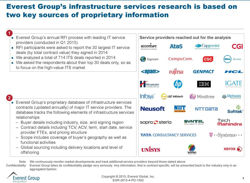 about their top 30 deals only, so as to focus on the high-value ITS market Service providers reached out for the analysis 2 Everest Group s proprietary database of infrastructure services contracts