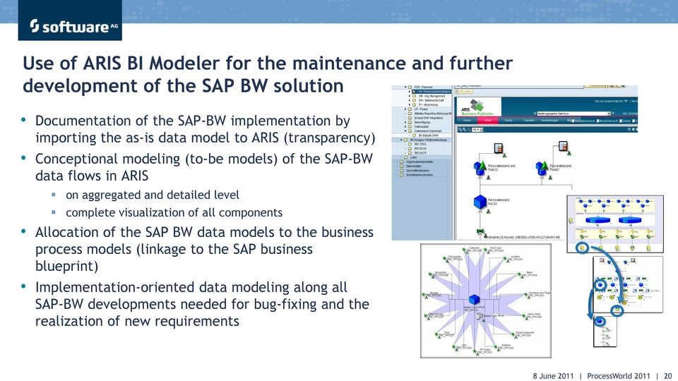 aggregated and detailed level complete visualization of all components Allocation of the SAP BW data models to the business process models (linkage to
