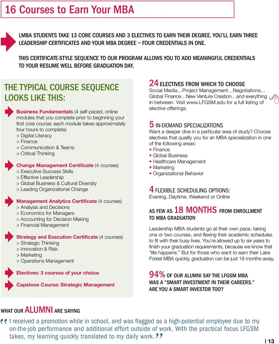 The typical course sequence looks like this: Business Fundamentals (4 self-paced, online modules that you complete prior to beginning your first core course; each module takes approximately four