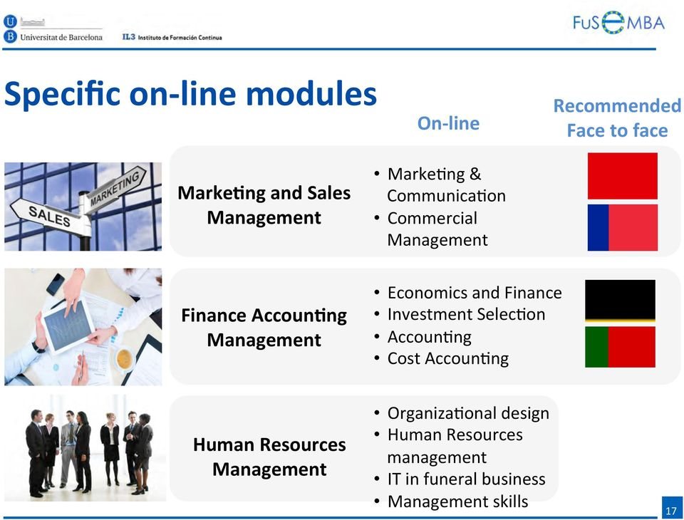 Economics and Finance Investment Selec2on Accoun2ng Cost Accoun2ng Human Resources