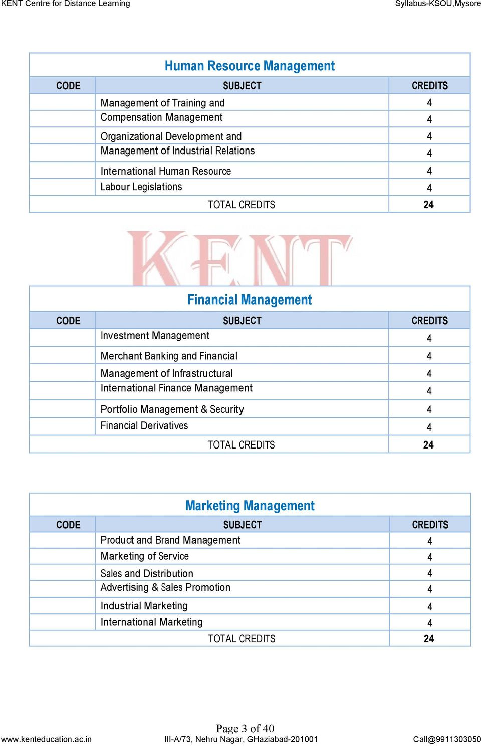 Services of Infrastructural 4 International Financing Finance Management 4 Portfolio Management & Security 4 Financial AnalysisDerivatives 4 TOTAL CREDITS 24 Marketing Management CODE SUBJECT