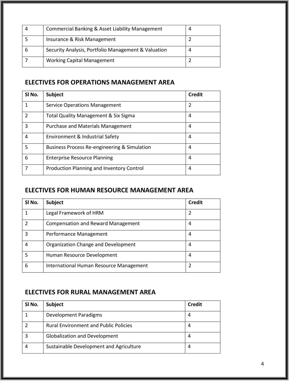 Subject Credit 1 Service Operations Management 2 2 Total Quality Management & Six Sigma 4 3 Purchase and Materials Management 4 4 Environment & Industrial Safety 4 5 Business Process Re-engineering &