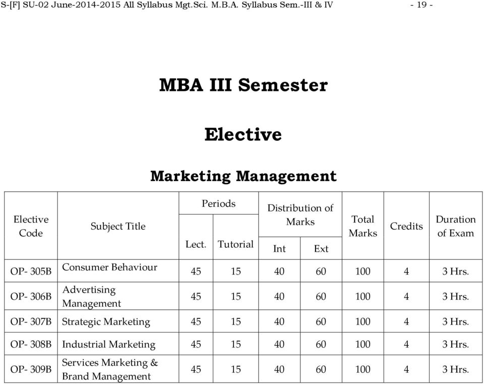 Marketing Management Lect.
