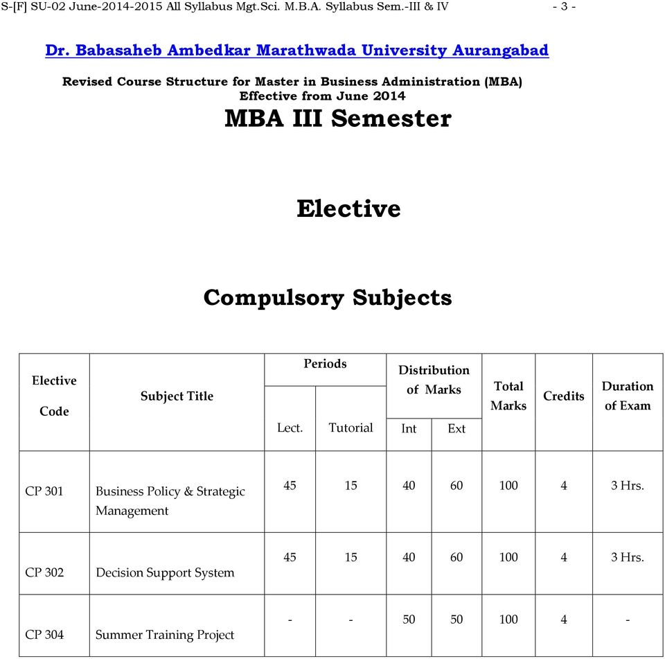 2014 MBA III Semester Elective Compulsory Subjects Elective Code Subject Title Periods Distribution of Marks Lect.