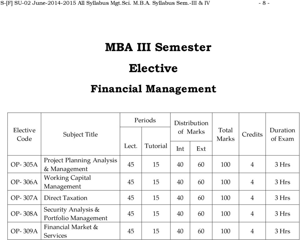 Management Working Capital Management Lect.