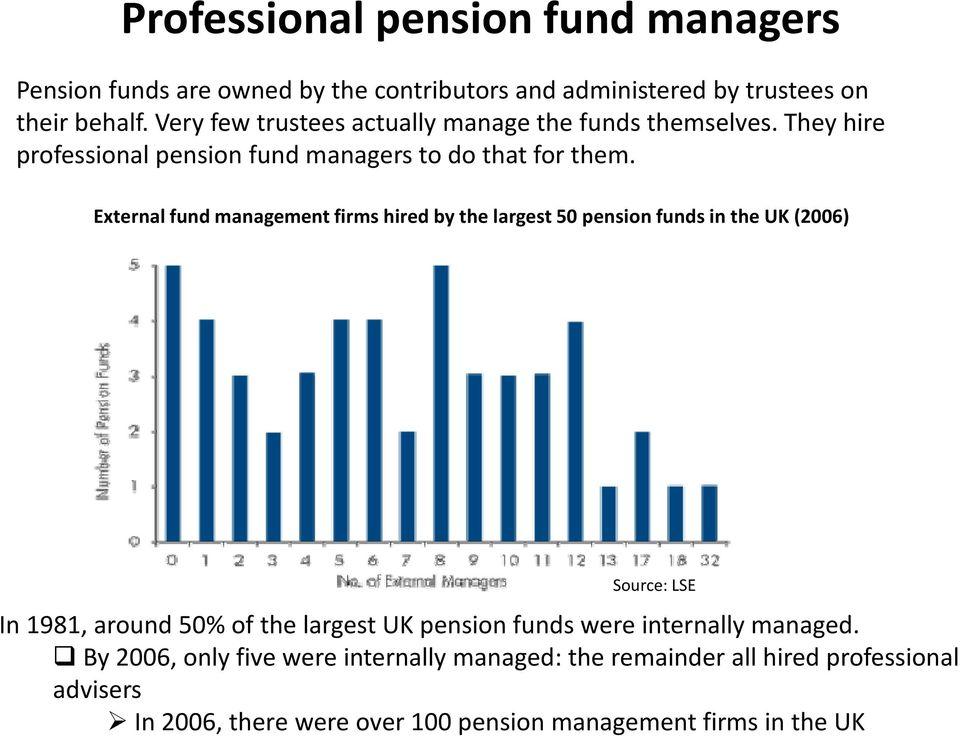 External fund management firms hired by the largest 50 pension funds in the UK (2006) Source: LSE In 1981, around 50% of the largest UK pension