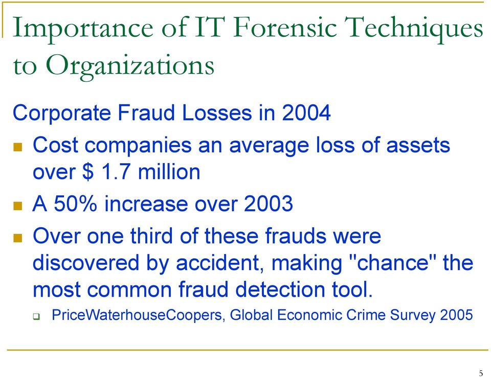 7 million A 50% increase over 2003 Over one third of these frauds were discovered by