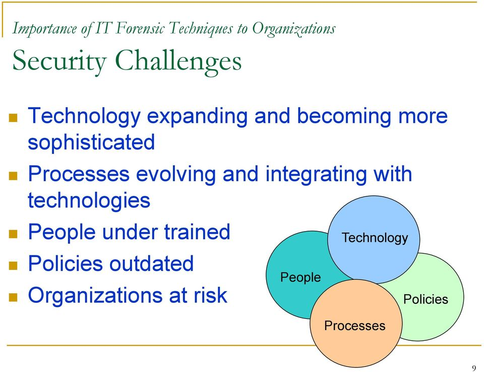 Processes evolving and integrating with technologies People under
