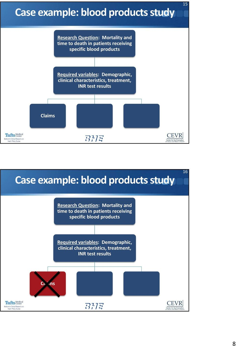 Claims Case example: blood products study 16 Research Question: Mortality and time to death in patients