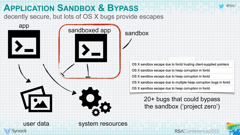sandboxed app sandbox 20+ bugs that could