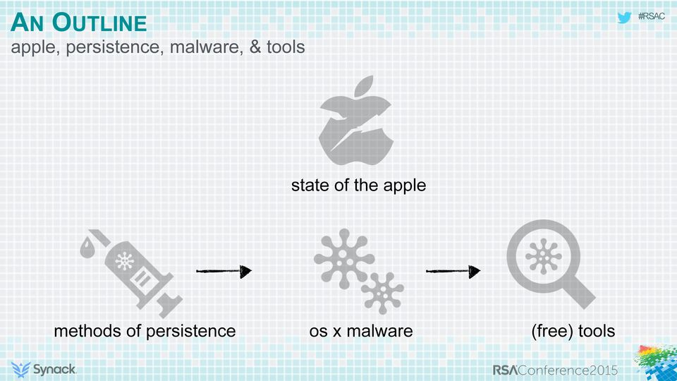 tools state of the apple