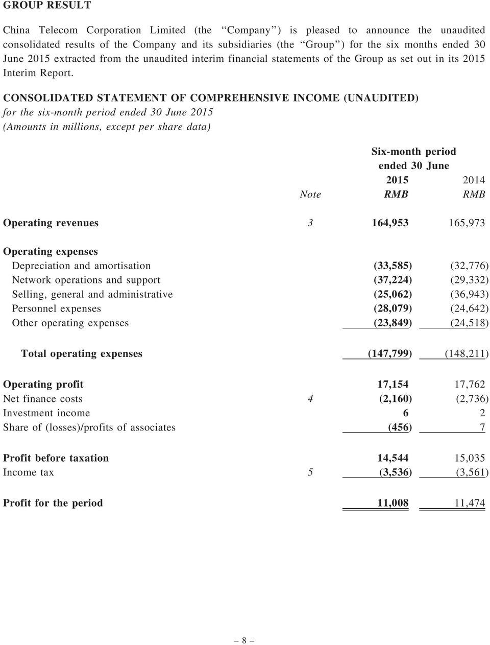 CONSOLIDATED STATEMENT OF COMPREHENSIVE INCOME (UNAUDITED) for the six-month period ended 30 June 2015 (Amounts in millions, except per share data) Six-month period ended 30 June 2015 2014 Note RMB
