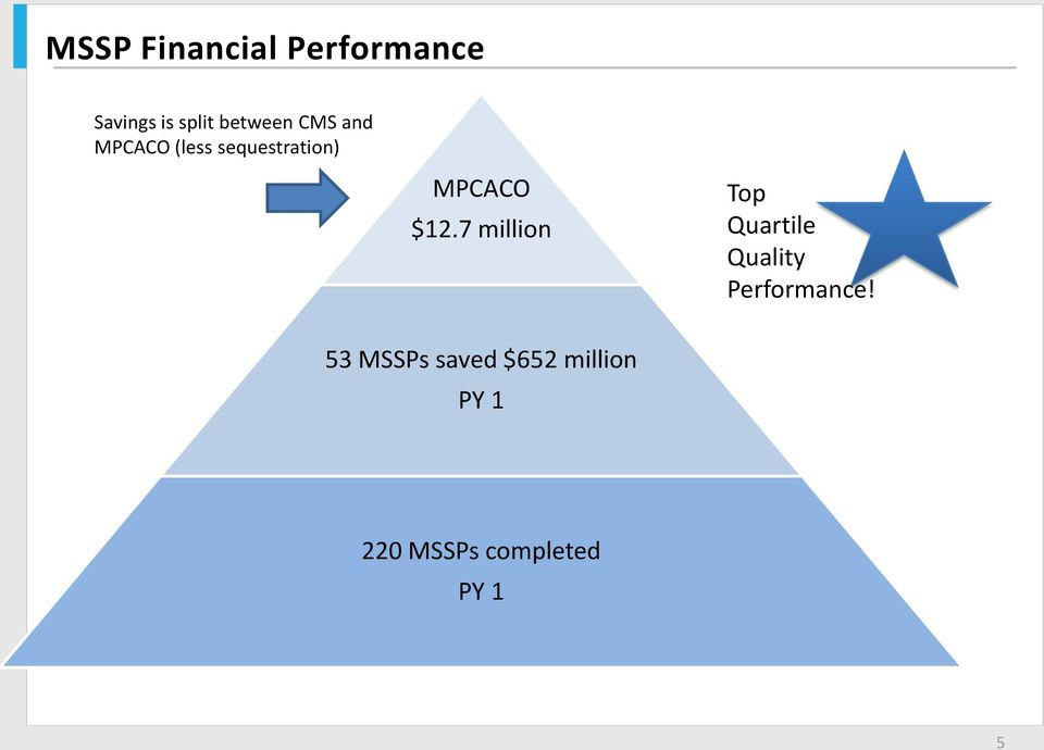 $12.7 million Top Quartile Quality Performance!