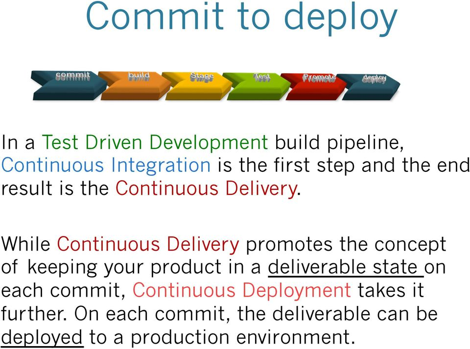 While Continuous Delivery promotes the concept of keeping your product in a deliverable state