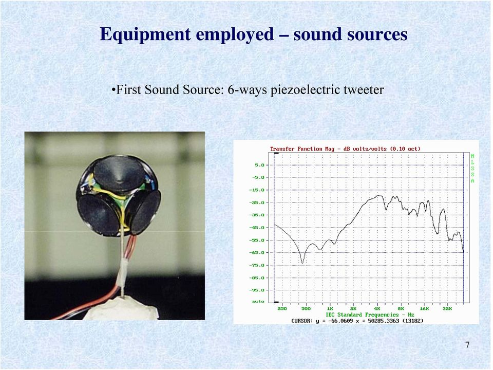 Sound Source: 6-ways
