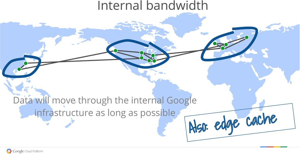 Google infrastructure as long