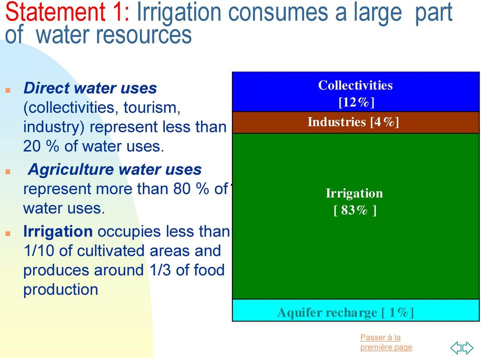 Agriculture water uses represent 1620 more than 80 % of water uses.