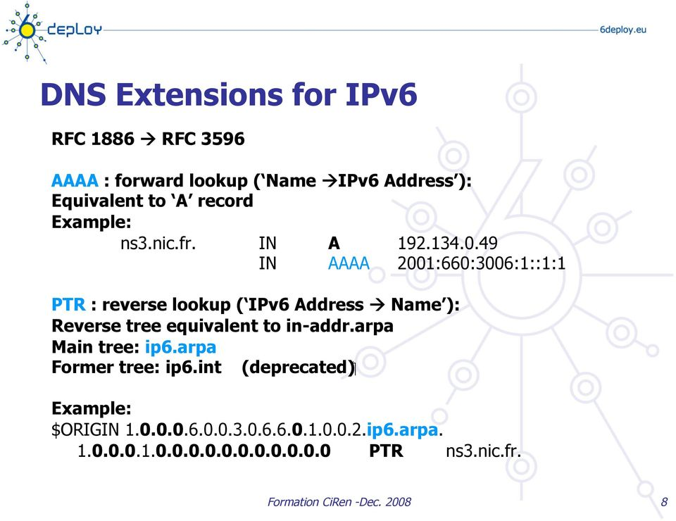 49 IN AAAA 2001:660:3006:1::1:1 PTR : reverse lookup ( IPv6 Address Name ): Reverse tree equivalent to in-addr.