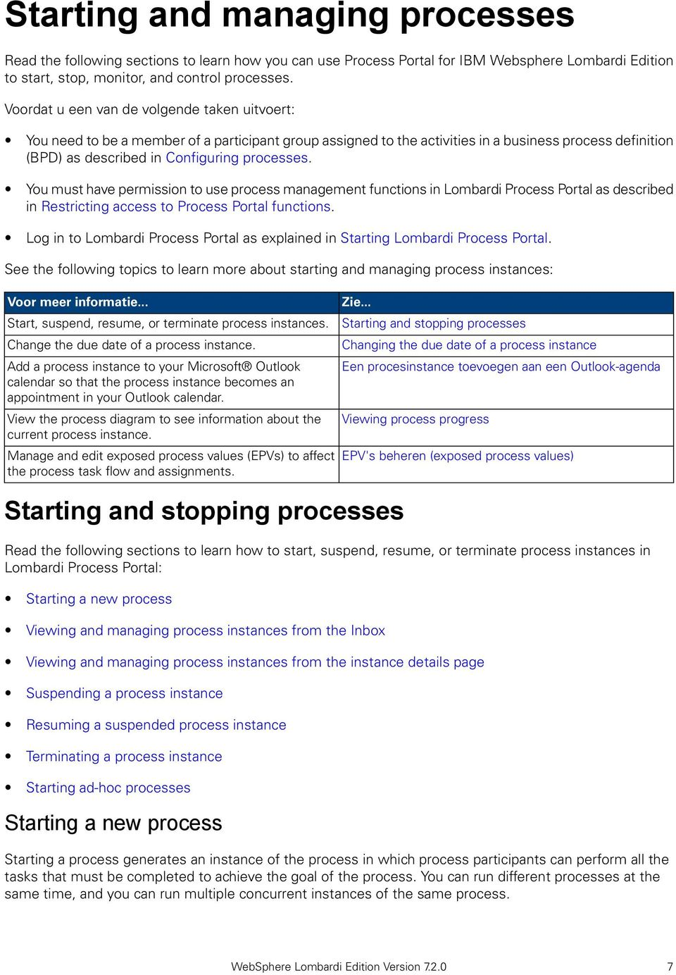 You must have permission to use process management functions in Lombardi Process Portal as described in Restricting access to Process Portal functions.